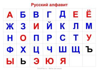 Алфавит русский для детей