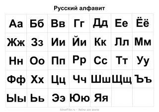 Алфавит - строчные и прописные буквы