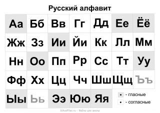Алфавит с русскими буквами (прописными и строчными)