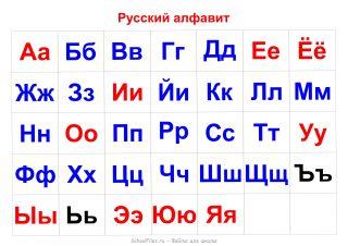 Алфавит - буквы русского языка по порядку