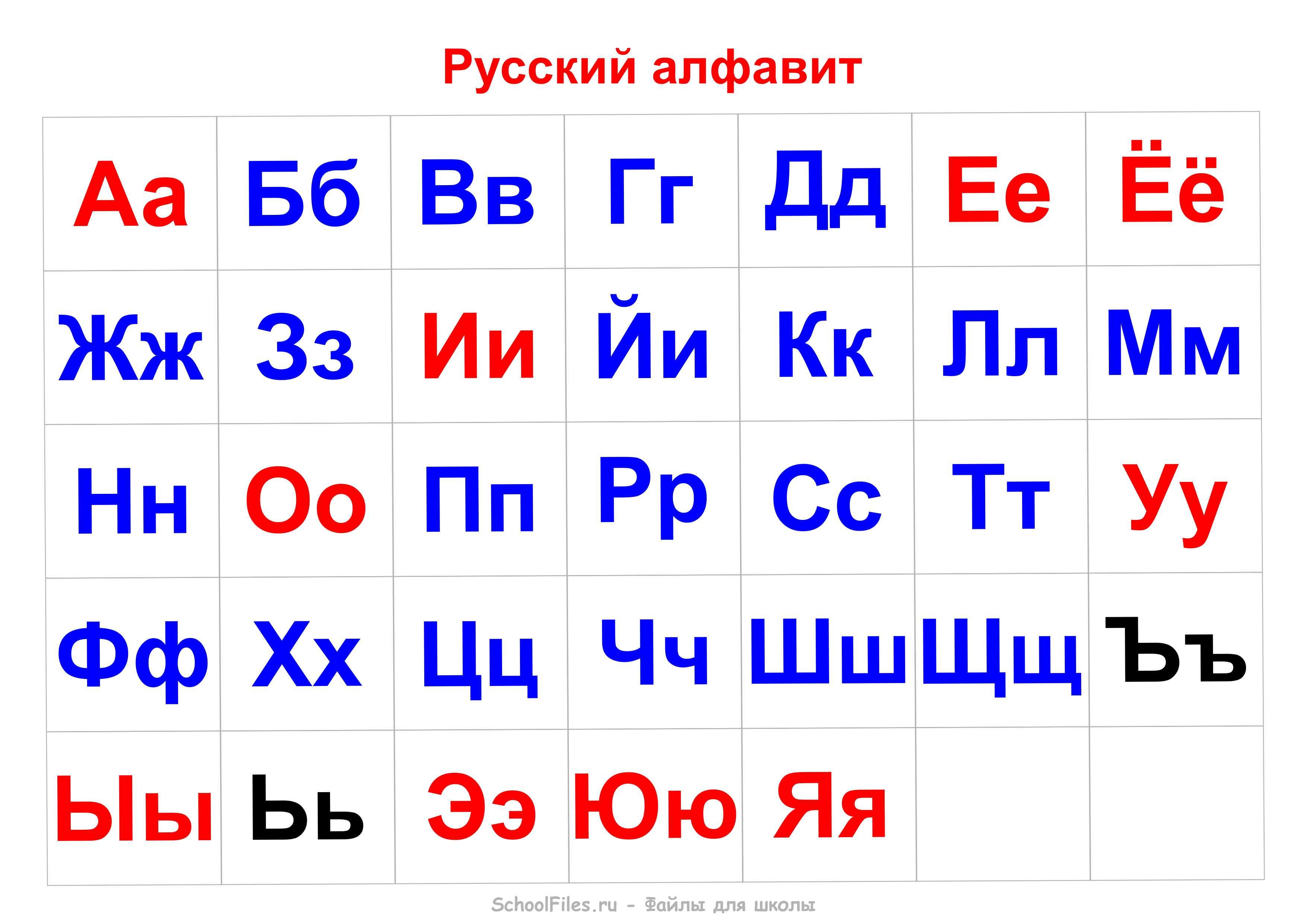 Алфавит — буквы русского языка — Файлы для школы